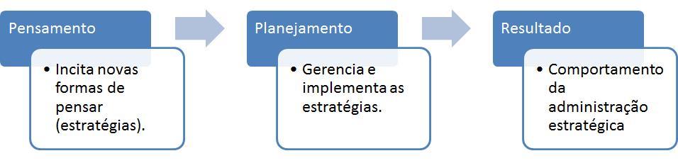 pensamento estratégico01